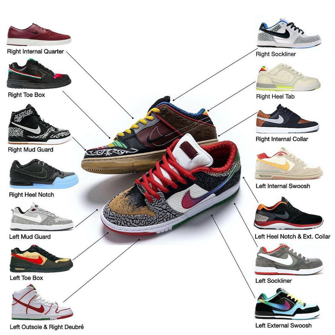 Nike SB Dunk Low What The Paul Release Date